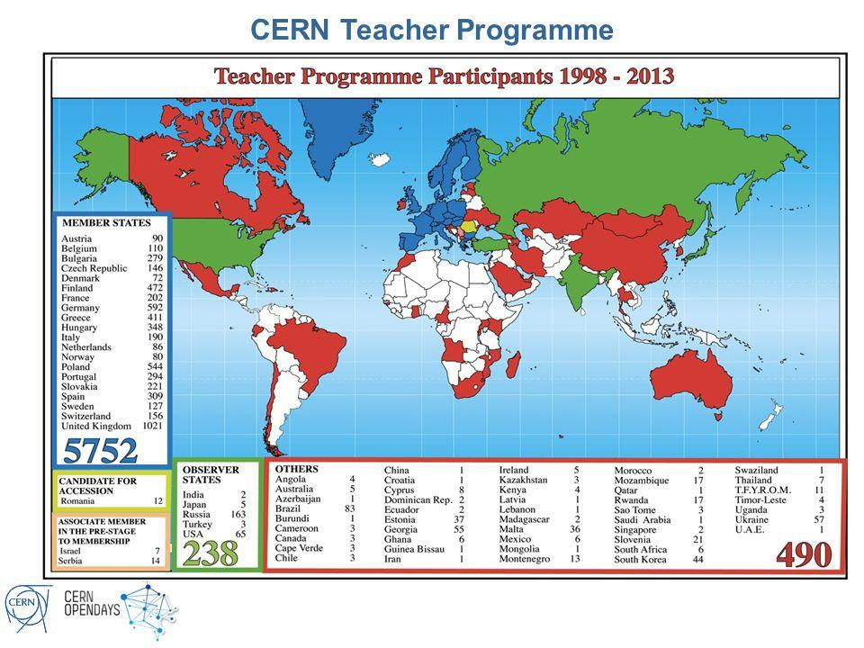 CERN Teacher Programme