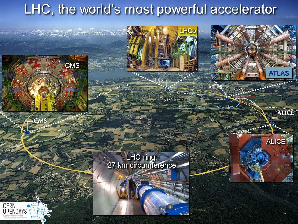 LHC ring: 27 km circumference LHC ring: 27 km circumference CMSCMS ALICEALICE LHCbLHCbATLASATLAS LHC, the world's most powerful accelerator