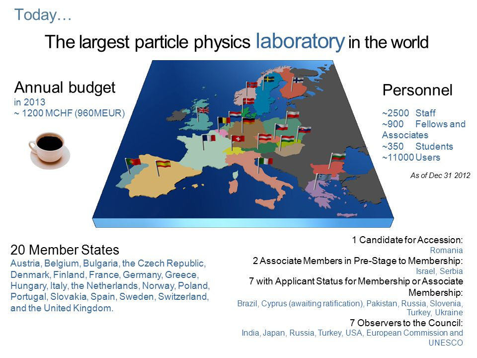 The largest particle physics laboratory in the world 20 Member States Austria, Belgium, Bulgaria, the Czech Republic, Denmark, Finland, France, German