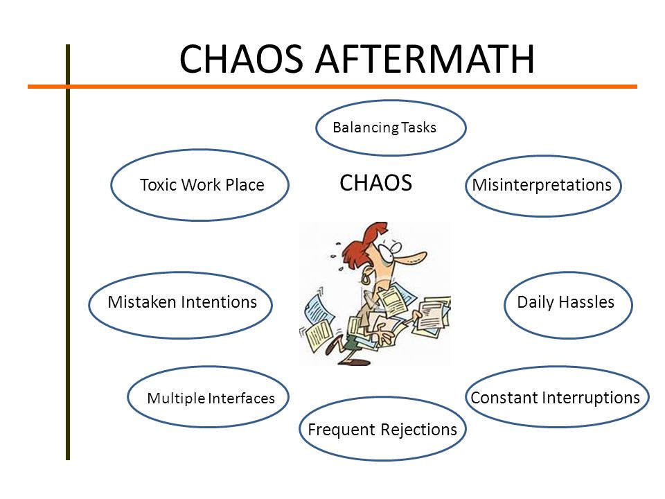 CHAOS AFTERMATH Balancing Tasks Toxic Work Place CHAOS Misinterpretations Mistaken Intentions Daily Hassles Multiple Interfaces Constant Interruptions Frequent Rejections