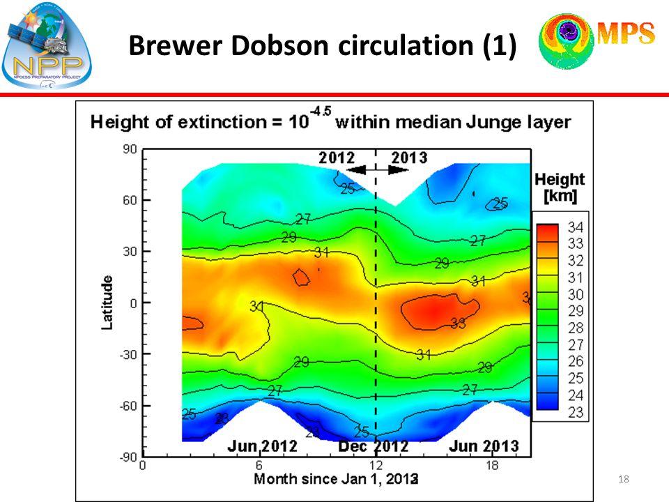 Brewer Dobson circulation (1) 18