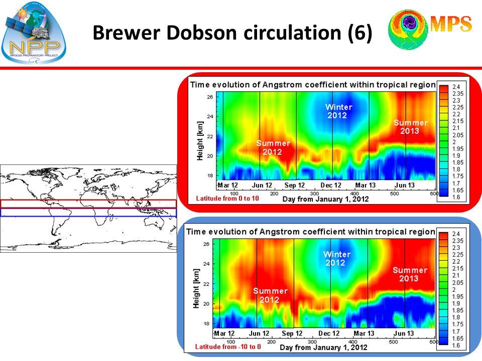 Brewer Dobson circulation (6) 24