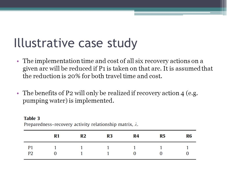 Illustrative case study The implementation time and cost of all six recovery actions on a given arc will be reduced if P1 is taken on that arc.