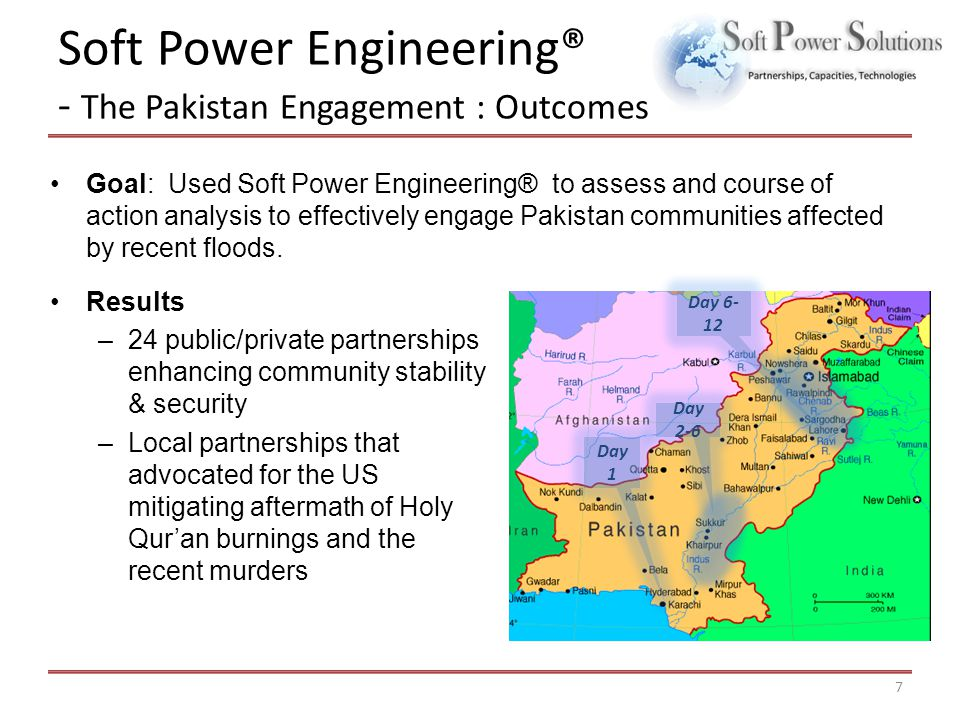 Soft Power Engineering® - Pakistan Engagement – Day 1 SPS Proprietary8 Broad overview Culture immersion
