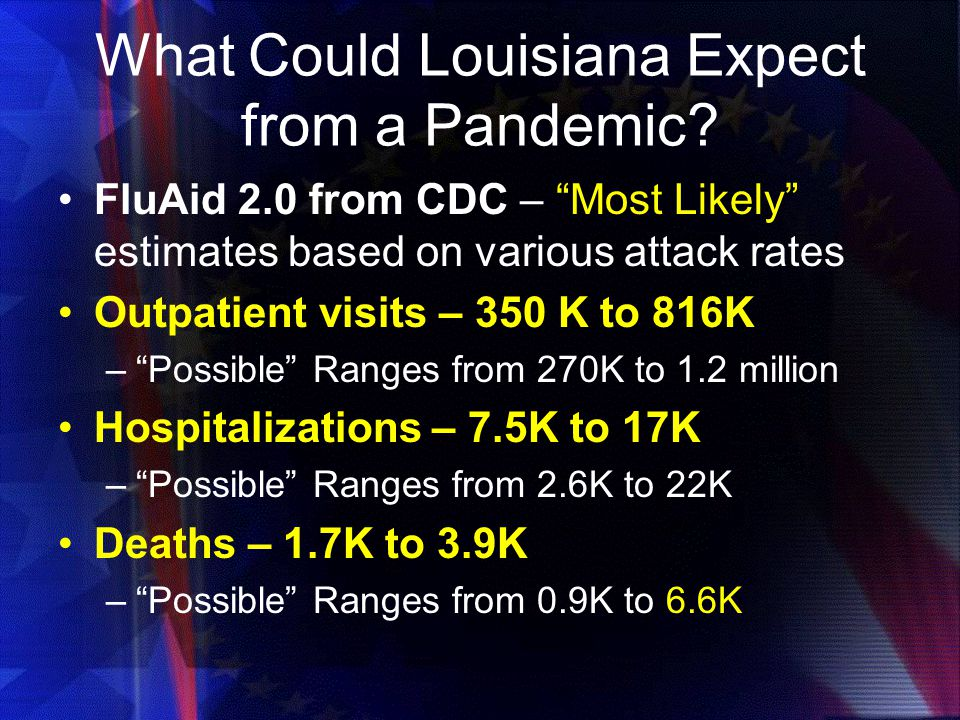 What Could Louisiana Expect from a Pandemic.