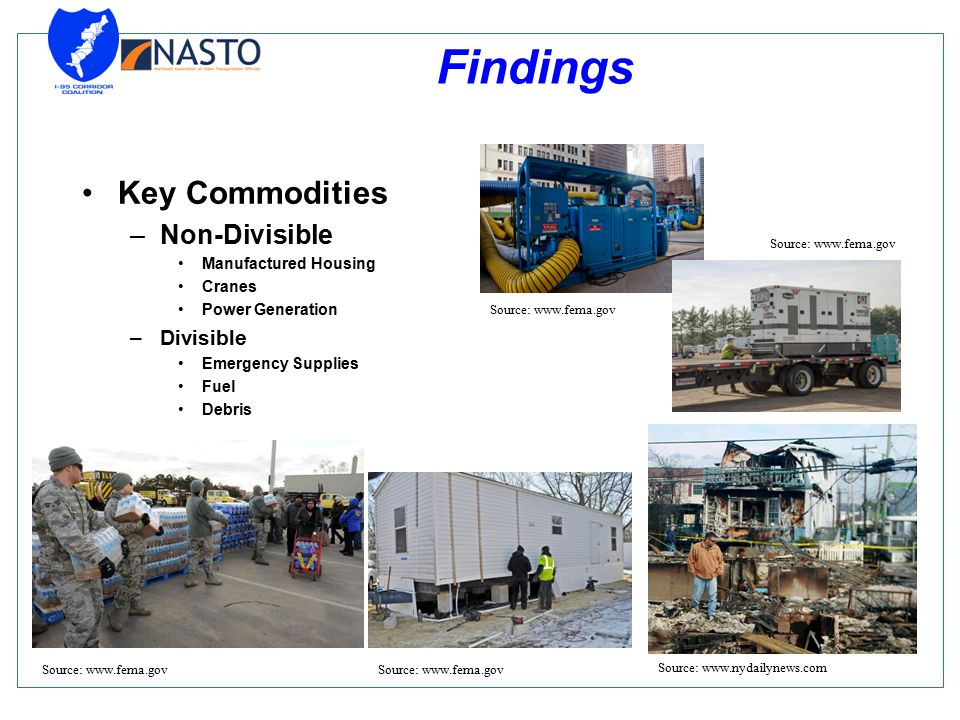 Findings Key Commodities –Non-Divisible Manufactured Housing Cranes Power Generation –Divisible Emergency Supplies Fuel Debris Source: www.nydailynews.com Source: www.fema.gov