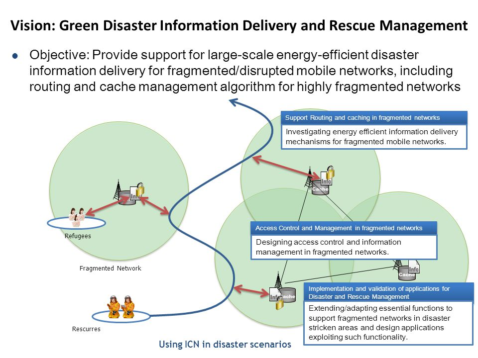 Vision: Green Disaster Information Delivery and Rescue Management 7 Objective: Provide support for large-scale energy-efficient disaster information delivery for fragmented/disrupted mobile networks, including routing and cache management algorithm for highly fragmented networks Support Routing and caching in fragmented networks Investigating energy efficient information delivery mechanisms for fragmented mobile networks.