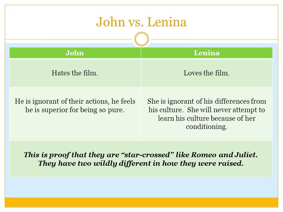 John vs. Lenina JohnLenina Hates the film.Loves the film.