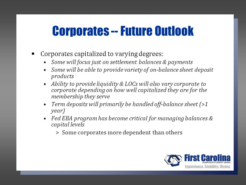 Corporates -- Future Outlook Corporates capitalized to varying degrees: Some will focus just on settlement balances & payments Some will be able to provide variety of on-balance sheet deposit products Ability to provide liquidity & LOCs will also vary corporate to corporate depending on how well capitalized they are for the membership they serve Term deposits will primarily be handled off-balance sheet (>1 year) Fed EBA program has become critical for managing balances & capital levels > Some corporates more dependent than others
