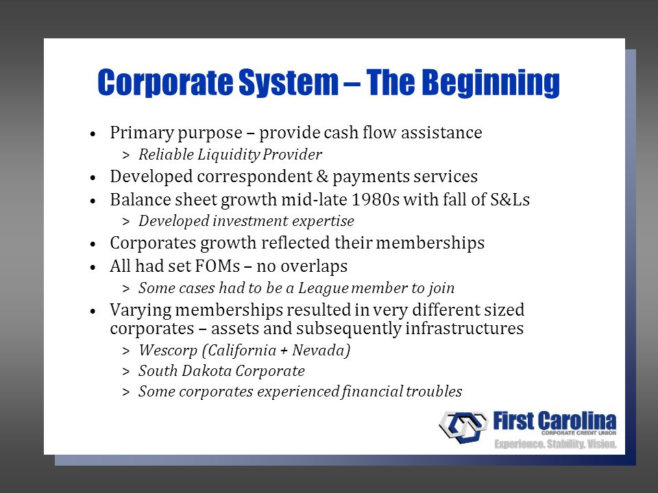 Corporate System – The Beginning Primary purpose – provide cash flow assistance > Reliable Liquidity Provider Developed correspondent & payments services Balance sheet growth mid-late 1980s with fall of S&Ls > Developed investment expertise Corporates growth reflected their memberships All had set FOMs – no overlaps > Some cases had to be a League member to join Varying memberships resulted in very different sized corporates – assets and subsequently infrastructures > Wescorp (California + Nevada) > South Dakota Corporate > Some corporates experienced financial troubles