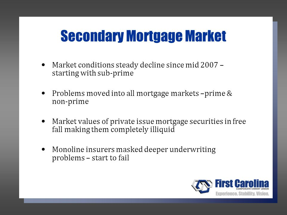 Secondary Mortgage Market Market conditions steady decline since mid 2007 – starting with sub-prime Problems moved into all mortgage markets –prime & non-prime Market values of private issue mortgage securities in free fall making them completely illiquid Monoline insurers masked deeper underwriting problems – start to fail