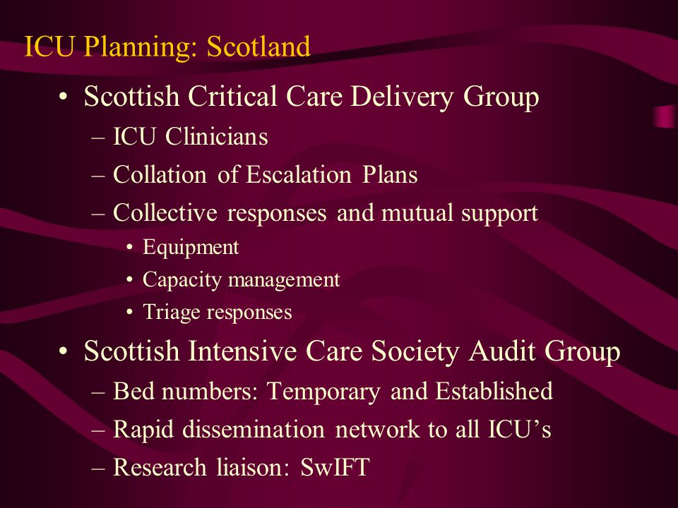 ICU Planning: Scotland Scottish Critical Care Delivery Group –ICU Clinicians –Collation of Escalation Plans –Collective responses and mutual support E