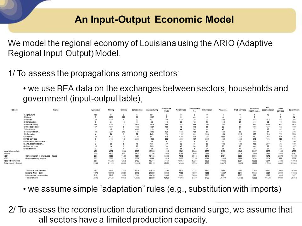 An Input-Output Economic Model We model the regional economy of Louisiana using the ARIO (Adaptive Regional Input-Output) Model.