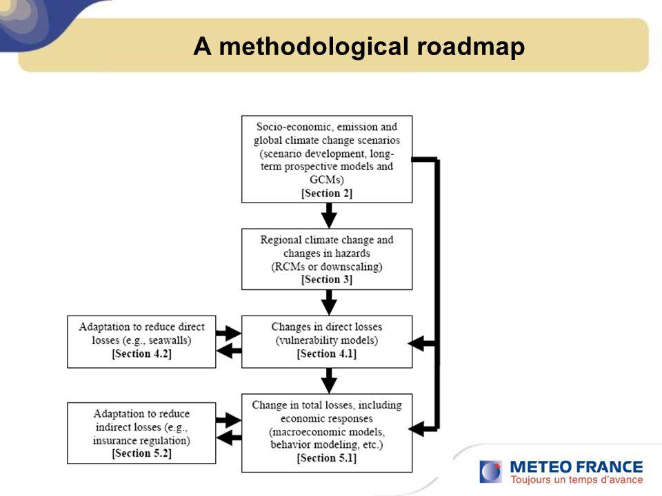 A methodological roadmap