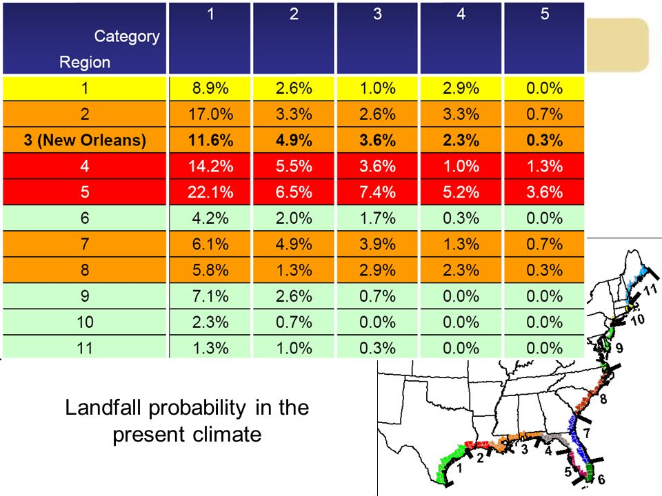 Landfall probability in the modified climate