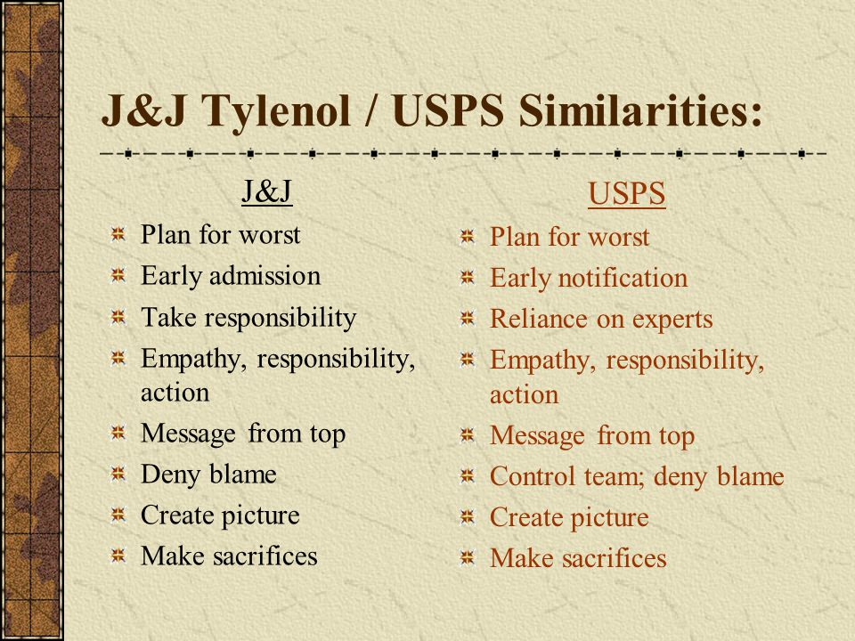 J&J Tylenol / USPS Similarities: J&J Plan for worst Early admission Take responsibility Empathy, responsibility, action Message from top Deny blame Create picture Make sacrifices USPS Plan for worst Early notification Reliance on experts Empathy, responsibility, action Message from top Control team; deny blame Create picture Make sacrifices
