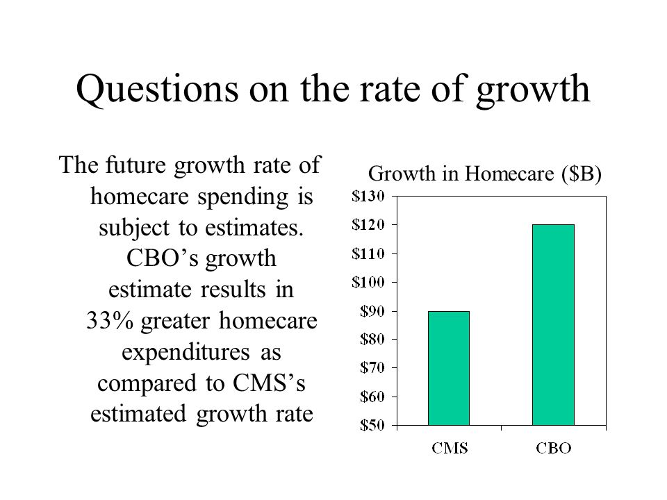Questions on the rate of growth The future growth rate of homecare spending is subject to estimates.