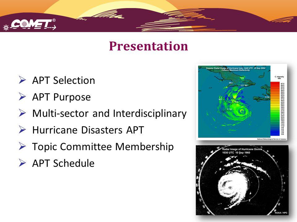 Presentation  APT Selection  APT Purpose  Multi-sector and Interdisciplinary  Hurricane Disasters APT  Topic Committee Membership  APT Schedule
