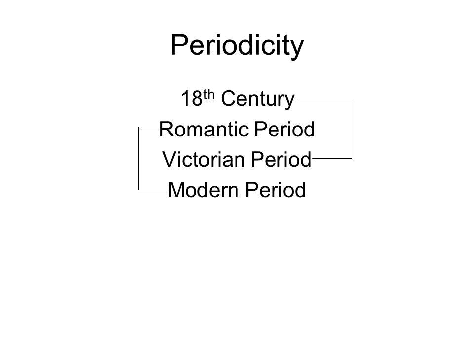 Periodicity 18 th Century Romantic Period Victorian Period Modern Period