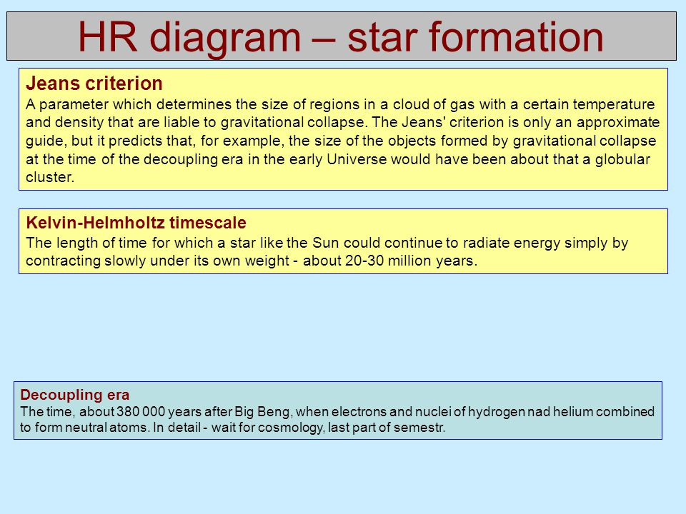HR diagram – star formation Jeans criterion A parameter which determines the size of regions in a cloud of gas with a certain temperature and density that are liable to gravitational collapse.