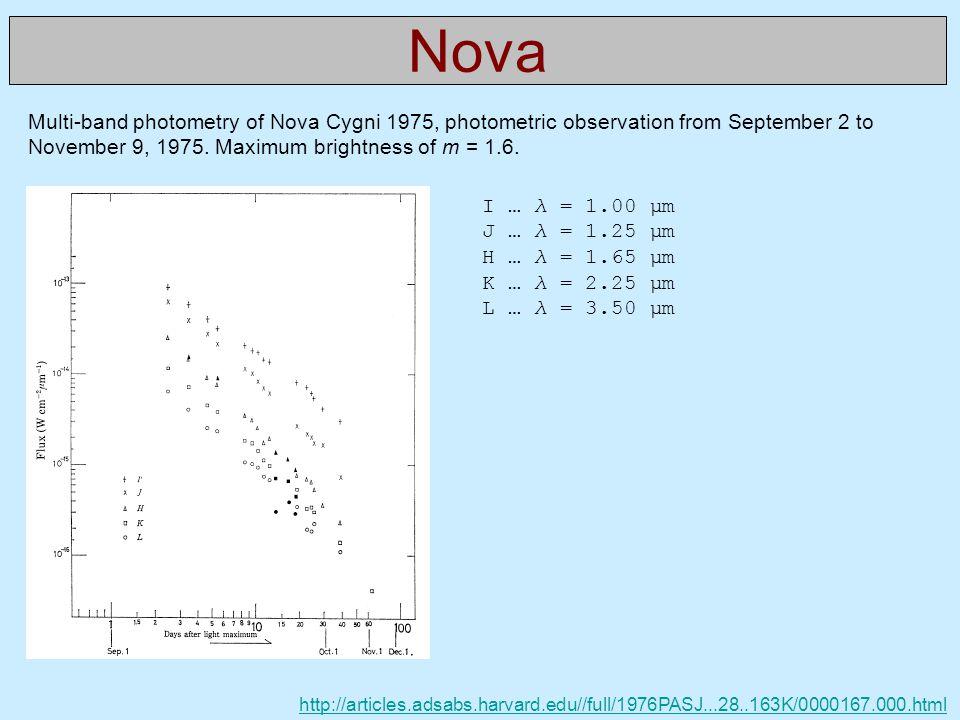 Nova Multi-band photometry of Nova Cygni 1975, photometric observation from September 2 to November 9, 1975.