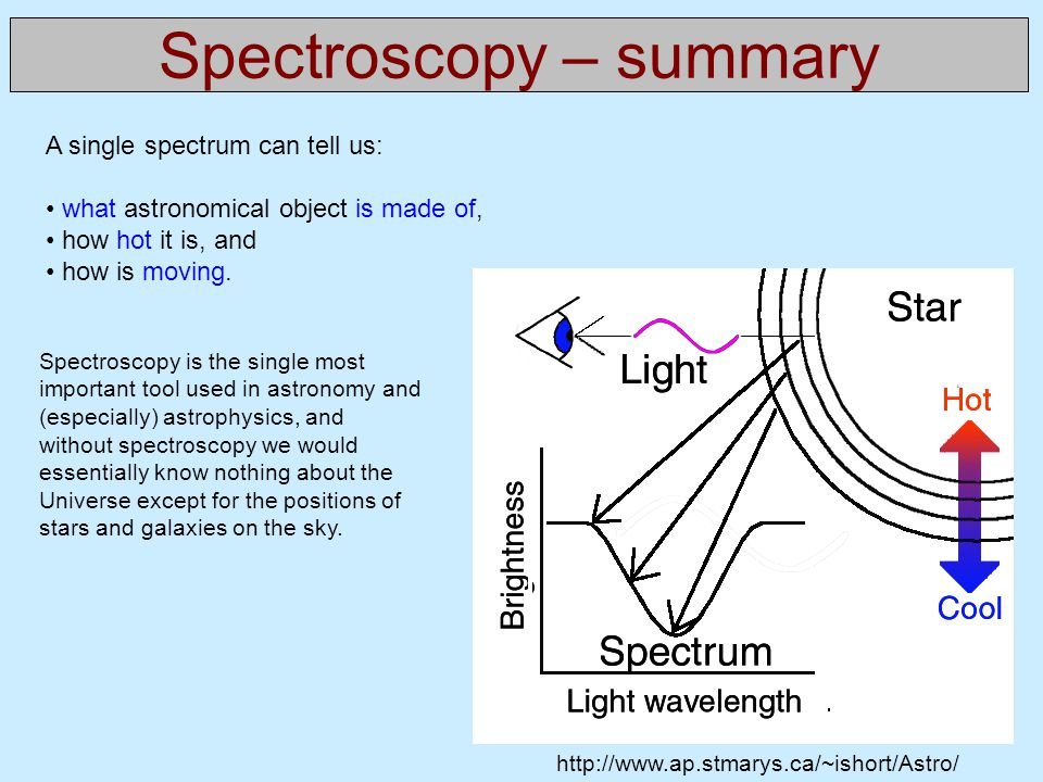 Spectroscopy – summary A single spectrum can tell us: what astronomical object is made of, how hot it is, and how is moving.