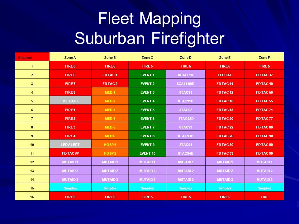 Fleet Mapping Suburban Firefighter ChannelZone AZone BZone CZone DZone EZone F 1FIRE 5 2FIRE 6FD TAC 1EVENT 18CALL90LFD TACFD TAC 37 3FIRE 7FD TAC 2EV