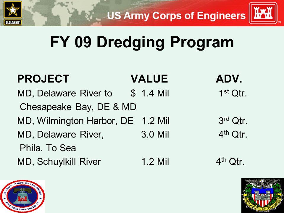 FY 09 Dredging Program PROJECTVALUEADV. MD, Delaware River to $ 1.4 Mil 1 st Qtr. Chesapeake Bay, DE & MD MD, Wilmington Harbor, DE 1.2 Mil 3 rd Qtr.