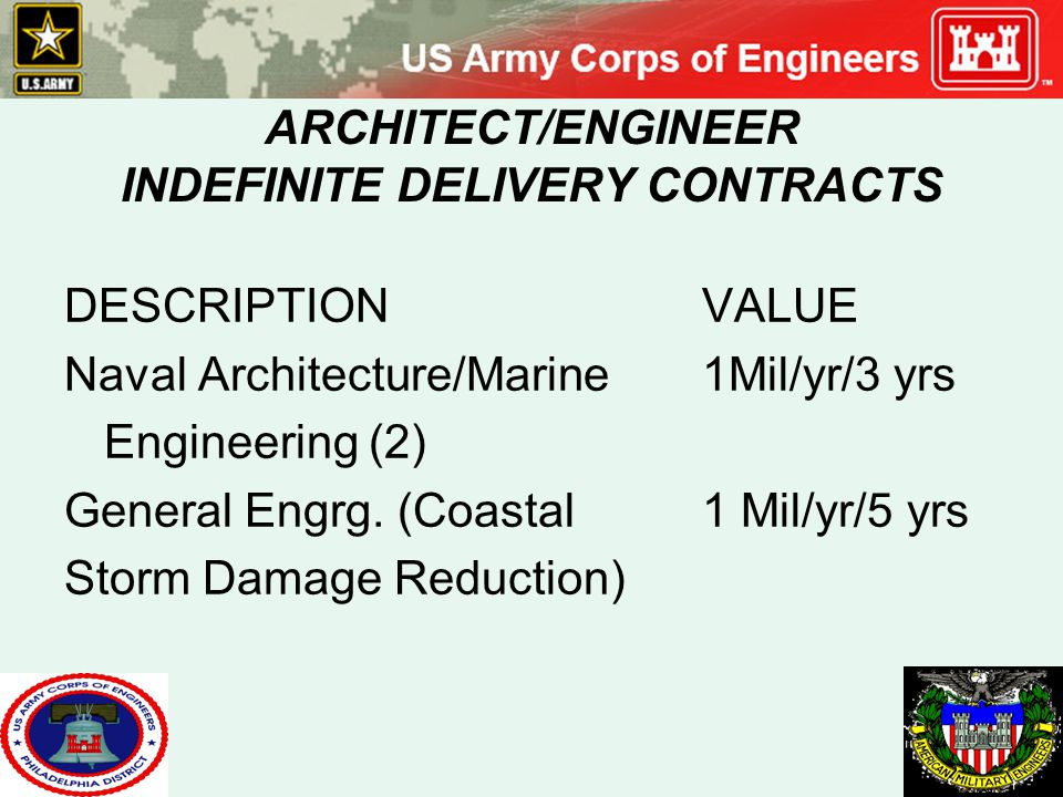ARCHITECT/ENGINEER INDEFINITE DELIVERY CONTRACTS DESCRIPTIONVALUE Naval Architecture/Marine1Mil/yr/3 yrs Engineering (2) General Engrg. (Coastal1 Mil/