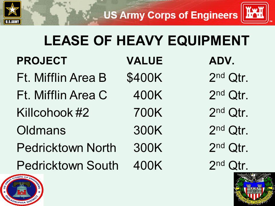 LEASE OF HEAVY EQUIPMENT PROJECTVALUEADV. Ft. Mifflin Area B$400K2 nd Qtr. Ft. Mifflin Area C 400K2 nd Qtr. Killcohook #2 700K2 nd Qtr. Oldmans 300K2