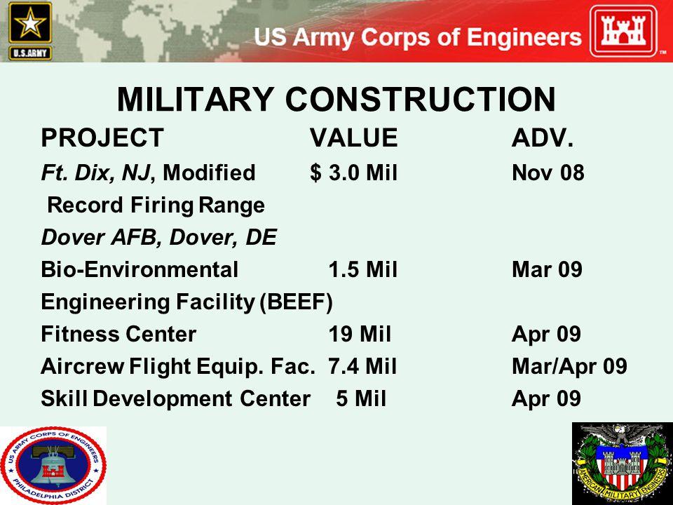 MILITARY CONSTRUCTION PROJECTVALUEADV. Ft. Dix, NJ, Modified$ 3.0 MilNov 08 Record Firing Range Dover AFB, Dover, DE Bio-Environmental 1.5 MilMar 09 E