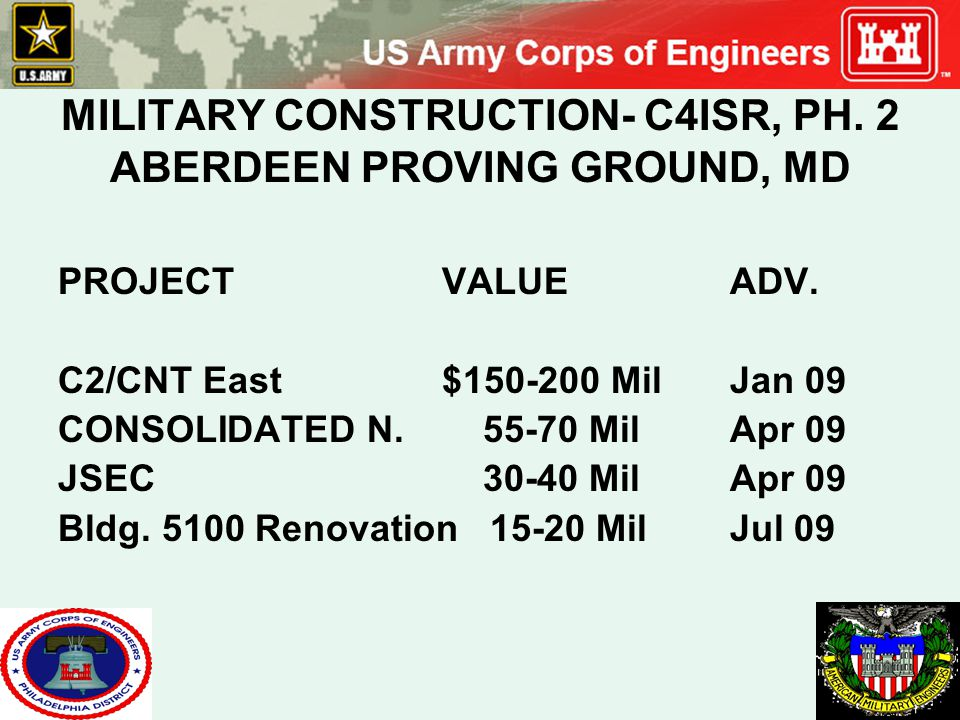 MILITARY CONSTRUCTION- C4ISR, PH. 2 ABERDEEN PROVING GROUND, MD PROJECTVALUEADV. C2/CNT East$150-200 MilJan 09 CONSOLIDATED N. 55-70 MilApr 09 JSEC 30