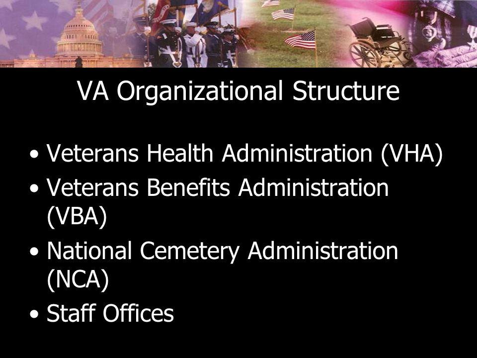 VA Organizational Structure Veterans Health Administration (VHA) Veterans Benefits Administration (VBA) National Cemetery Administration (NCA) Staff O