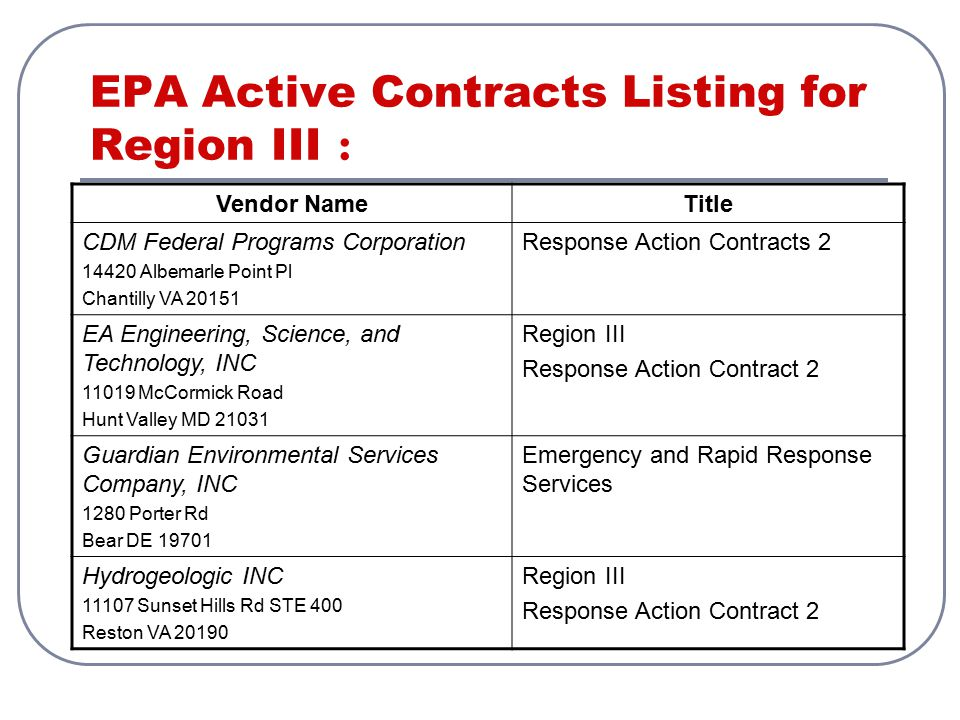 EPA Active Contracts Listing for Region III : Vendor NameTitle CDM Federal Programs Corporation 14420 Albemarle Point Pl Chantilly VA 20151 Response A