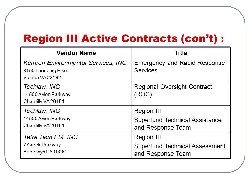 Region III Active Contracts (con't) : Vendor NameTitle Kemron Environmental Services, INC 8150 Leesburg Pike Vienna VA 22182 Emergency and Rapid Respo
