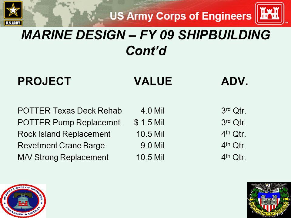 MARINE DESIGN – FY 09 SHIPBUILDING Cont'd PROJECTVALUEADV. POTTER Texas Deck Rehab 4.0 Mil3 rd Qtr. POTTER Pump Replacemnt.$ 1.5 Mil3 rd Qtr. Rock Isl