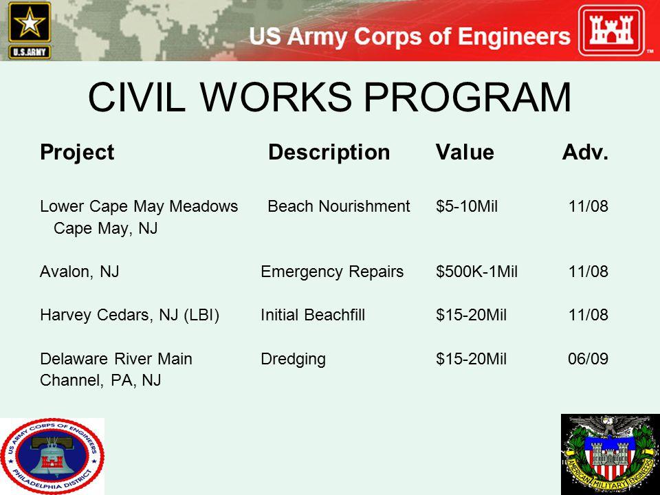 CIVIL WORKS PROGRAM Project DescriptionValue Adv. Lower Cape May Meadows Beach Nourishment$5-10Mil11/08 Cape May, NJ Avalon, NJ Emergency Repairs$500K