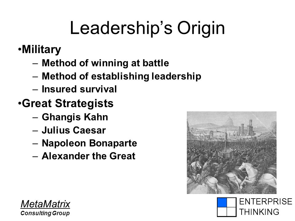 ENTERPRISE THINKING MetaMatrix Consulting Group Leadership's Origin Military –Method of winning at battle –Method of establishing leadership –Insured