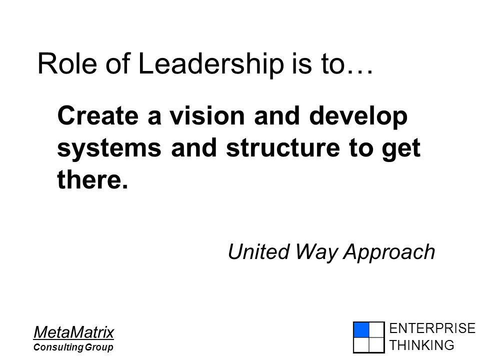 ENTERPRISE THINKING MetaMatrix Consulting Group Role of Leadership is to… Create a vision and develop systems and structure to get there. United Way A