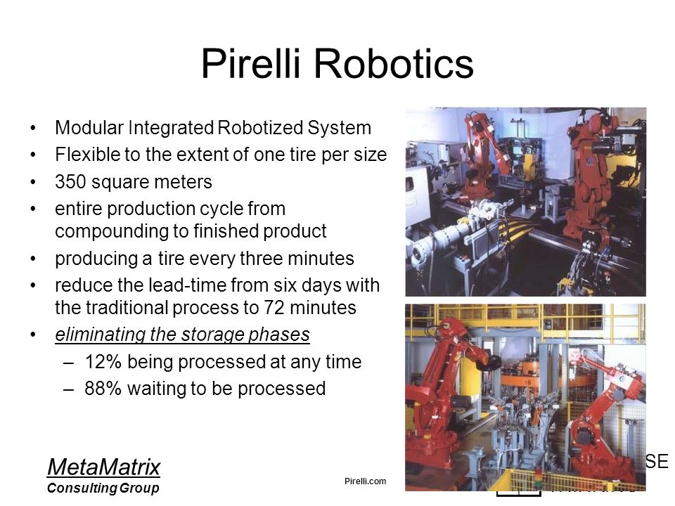 ENTERPRISE THINKING MetaMatrix Consulting Group Pirelli Robotics Modular Integrated Robotized System Flexible to the extent of one tire per size 350 s