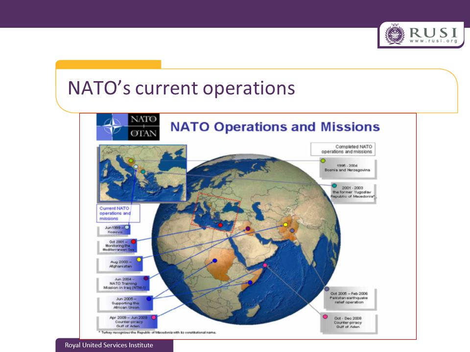 NATO's current operations