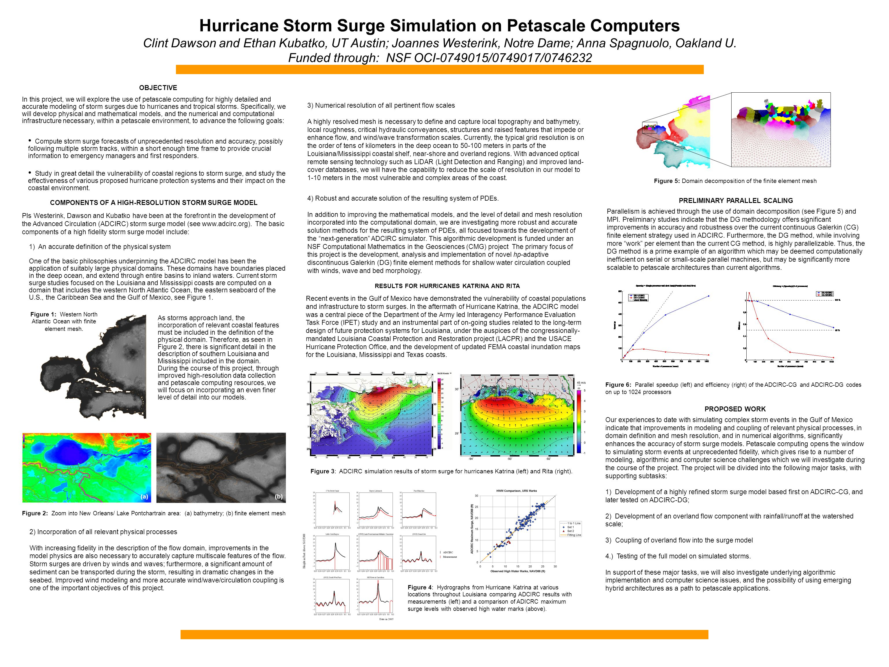 Hurricane Storm Surge Simulation on Petascale Computers Clint Dawson and Ethan Kubatko, UT Austin; Joannes Westerink, Notre Dame; Anna Spagnuolo, Oakland U.