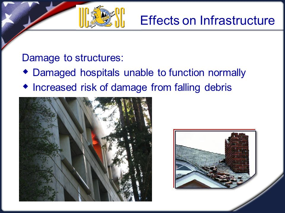 Effects on Infrastructure Damage to structures:  Damaged hospitals unable to function normally  Increased risk of damage from falling debris
