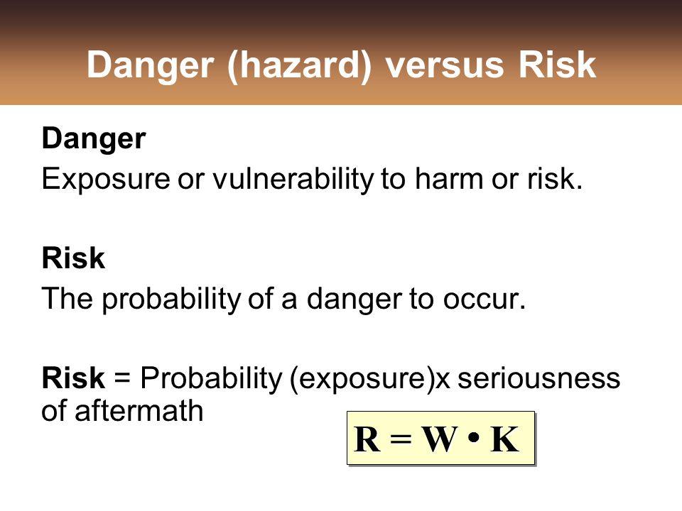 Danger (hazard) versus Risk Danger Exposure or vulnerability to harm or risk.