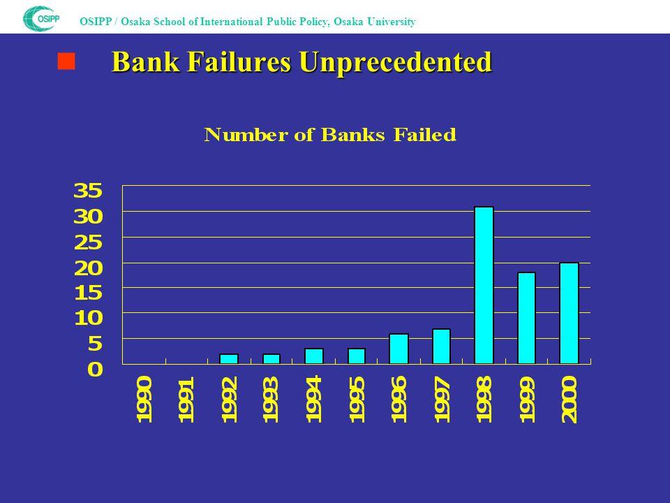 OSIPP / Osaka School of International Public Policy, Osaka University Bank Failures Unprecedented ■ Bank Failures Unprecedented
