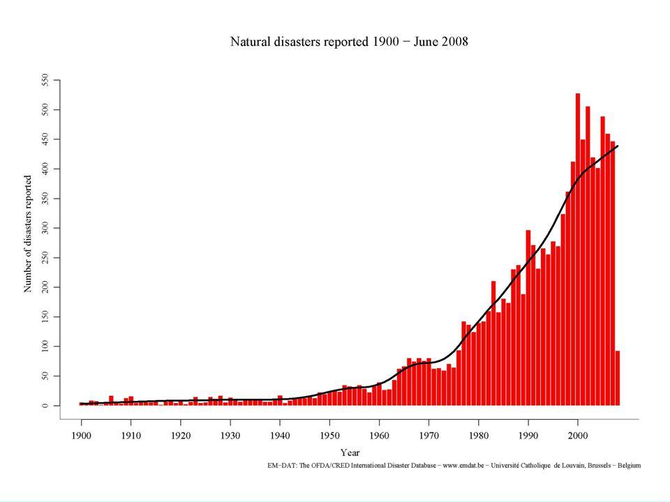 Nombre de désastres naturels, évolution par continent: 1950-2008 Source: EM-DAT: The OFDA/CRED International Disaster Database – www.emdat.net – Université Catholique de Louvain – Brussels – Belgium.