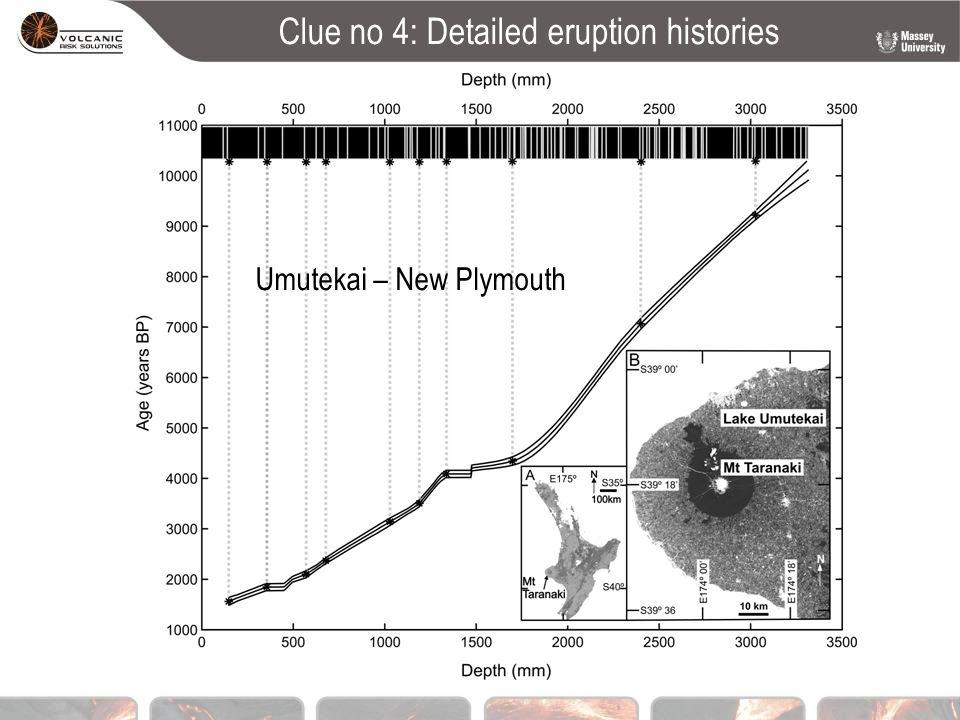 Umutekai – New Plymouth Clue no 4: Detailed eruption histories