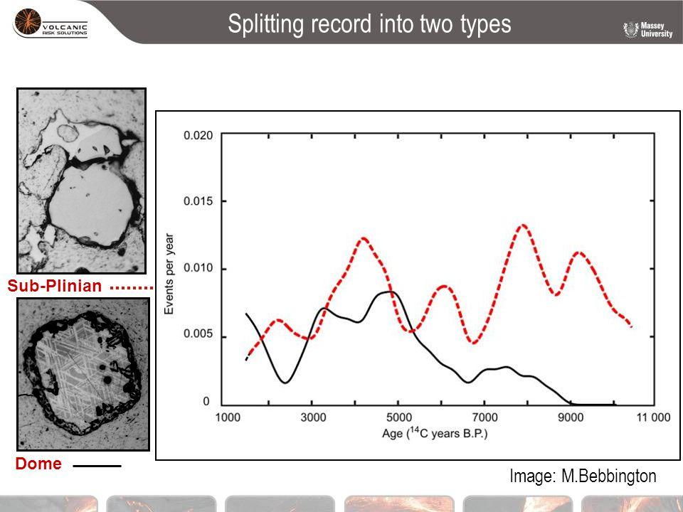 Sub-Plinian Dome Splitting record into two types Image: M.Bebbington
