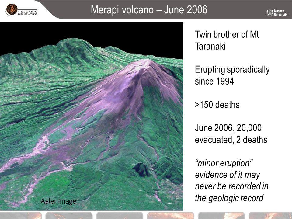 "Merapi volcano – June 2006 Twin brother of Mt Taranaki Erupting sporadically since 1994 >150 deaths June 2006, 20,000 evacuated, 2 deaths ""minor erupt"